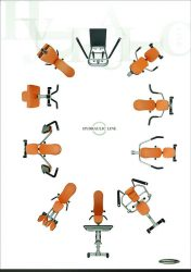 Hydra Fit - Hidraulikus köredző gépcsalád